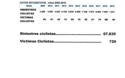 CARTA ,AL LEGISLADOR ,DE UN CICLISTA